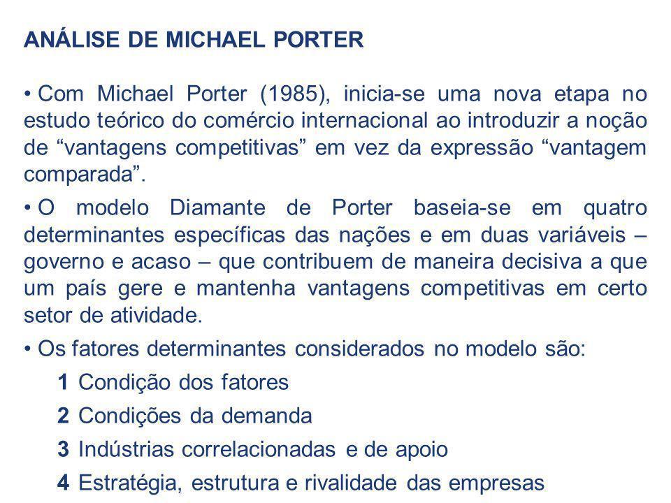 ANÁLISE DE MICHAEL PORTER Com Michael Porter (1985), inicia-se uma nova etapa no estudo teórico do comércio internacional ao introduzir a noção de van