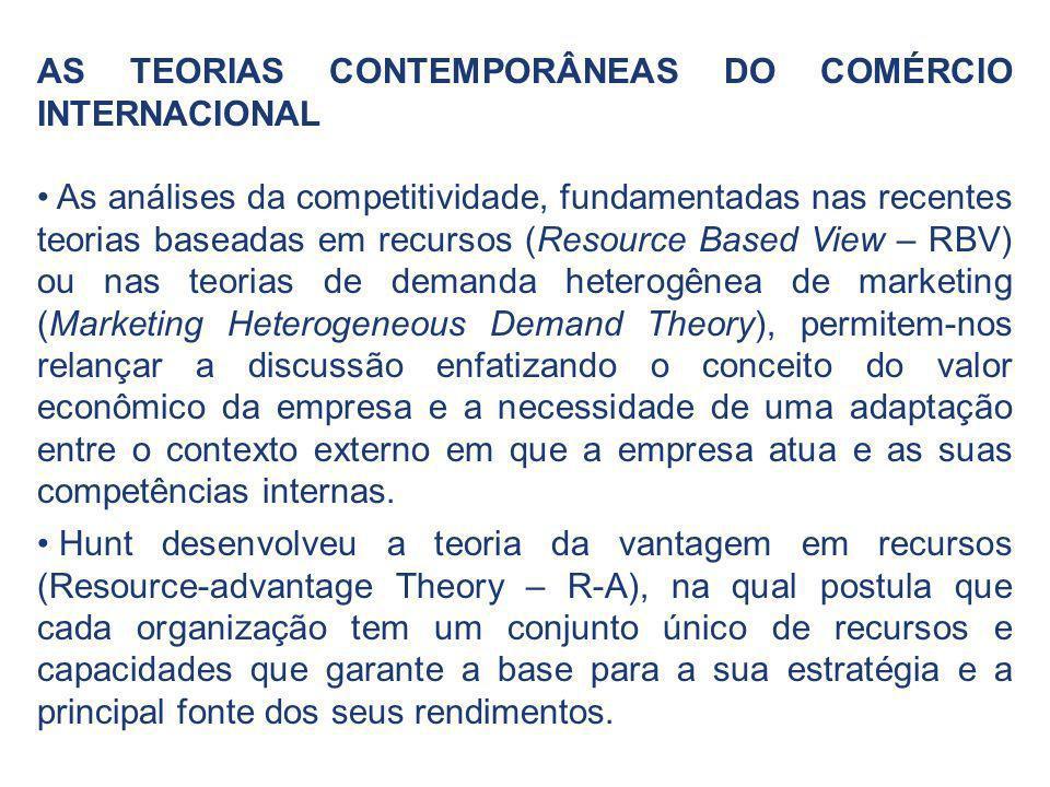 AS TEORIAS CONTEMPORÂNEAS DO COMÉRCIO INTERNACIONAL As análises da competitividade, fundamentadas nas recentes teorias baseadas em recursos (Resource