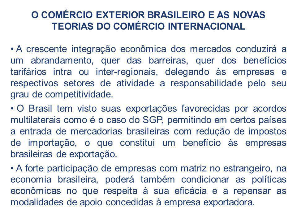 O COMÉRCIO EXTERIOR BRASILEIRO E AS NOVAS TEORIAS DO COMÉRCIO INTERNACIONAL A crescente integração econômica dos mercados conduzirá a um abrandamento,