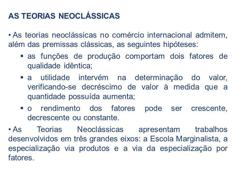 AS TEORIAS NEOCLÁSSICAS As teorias neoclássicas no comércio internacional admitem, além das premissas clássicas, as seguintes hipóteses: as funções de