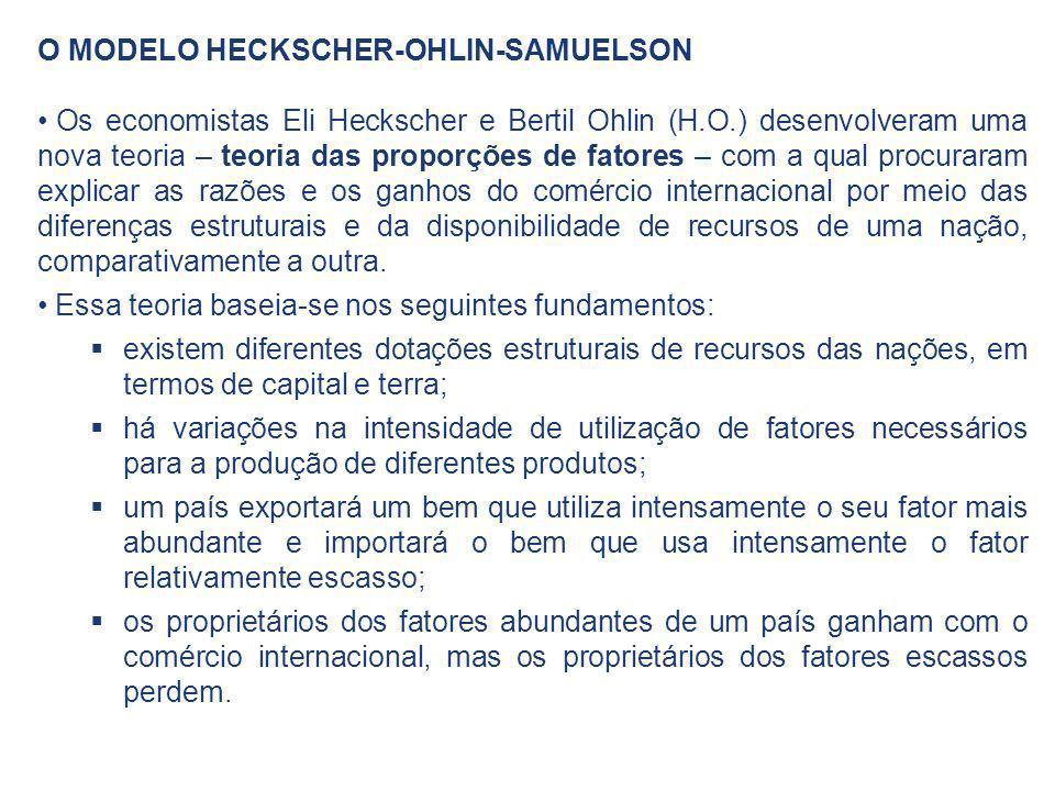 A inserção do Brasil na economia mundial; Relações comerciais de países selecionados