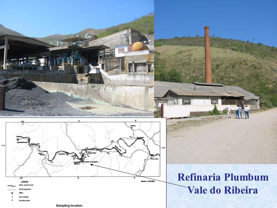 Refinaria Plumbum Vale do Ribeira