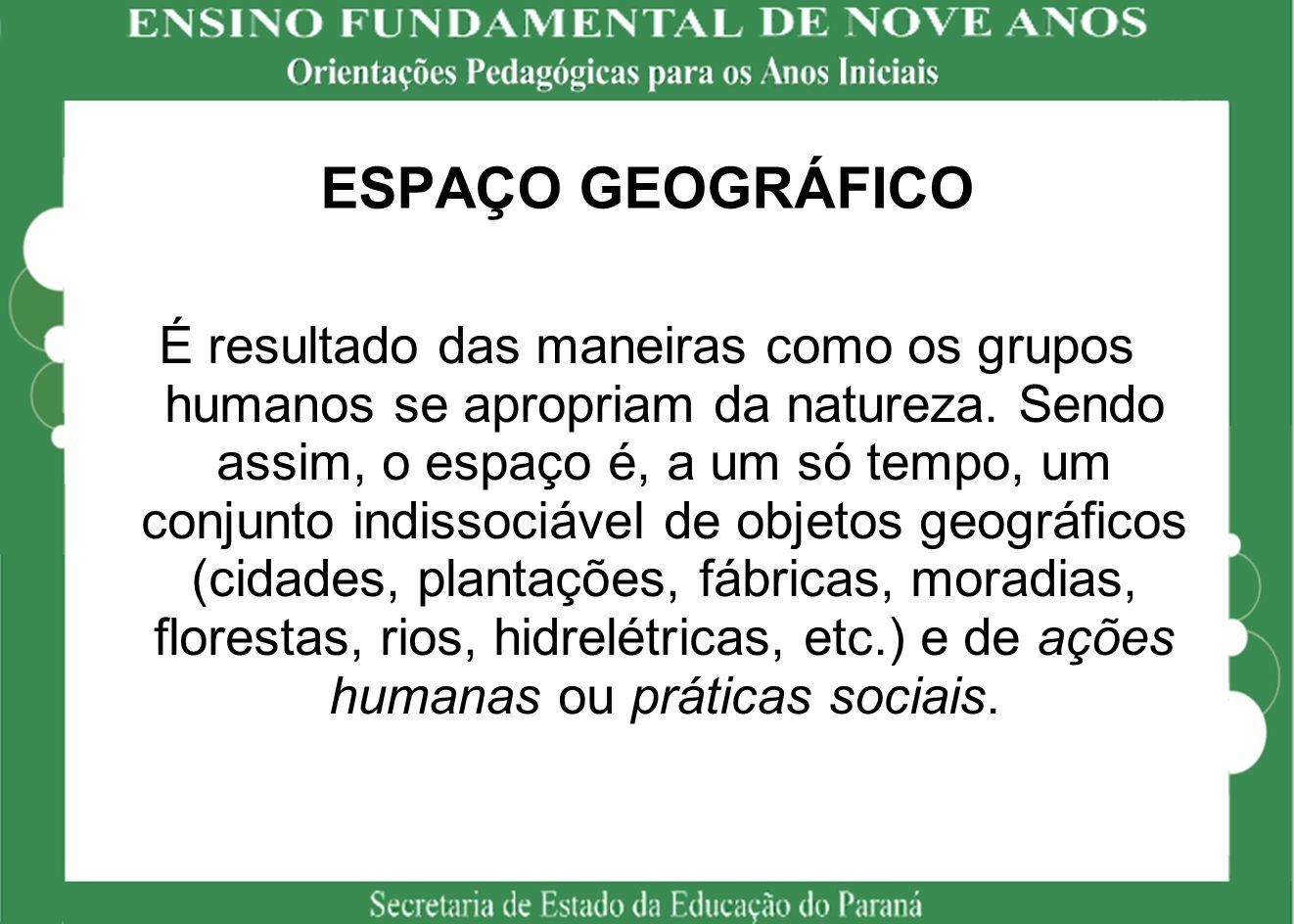 ESPAÇO GEOGRÁFICO É resultado das maneiras como os grupos humanos se apropriam da natureza.