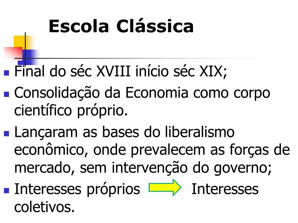 Escola Clássica Final do séc XVIII início séc XIX; Consolidação da Economia como corpo científico próprio. Lançaram as bases do liberalismo econômico,
