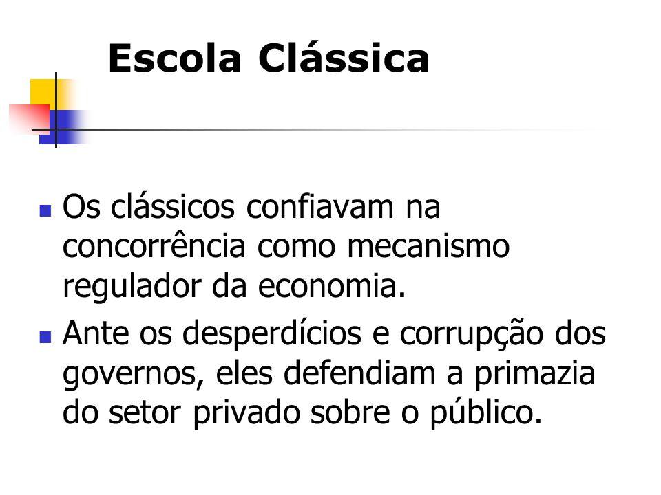 Escola Clássica Os clássicos confiavam na concorrência como mecanismo regulador da economia. Ante os desperdícios e corrupção dos governos, eles defen
