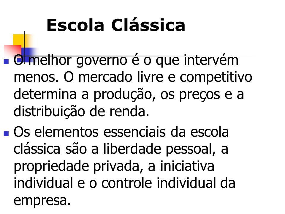 Escola Clássica O melhor governo é o que intervém menos. O mercado livre e competitivo determina a produção, os preços e a distribuição de renda. Os e