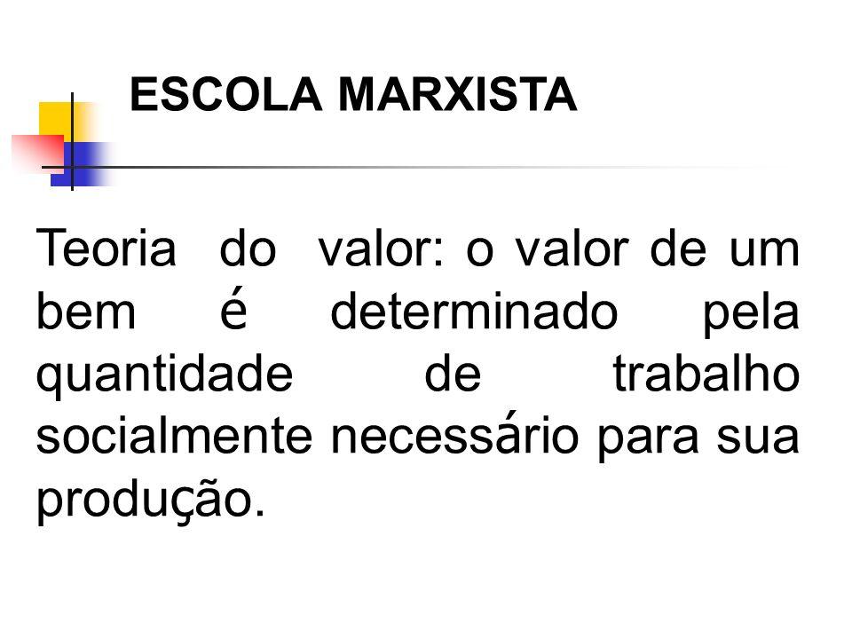 ESCOLA MARXISTA Teoria do valor: o valor de um bem é determinado pela quantidade de trabalho socialmente necess á rio para sua produ ç ão.