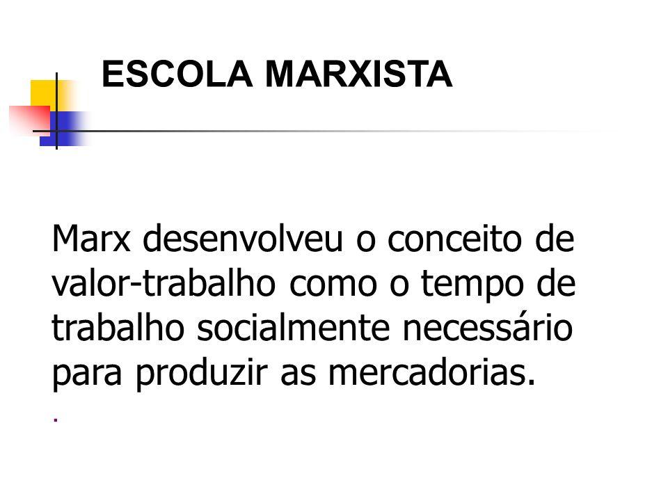 ESCOLA MARXISTA Marx desenvolveu o conceito de valor-trabalho como o tempo de trabalho socialmente necessário para produzir as mercadorias..