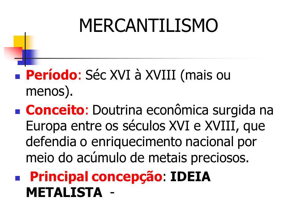 PRINCIPAIS FUNDAMENTOS DA IDEIA METALISTA Associação da ideia de moeda à de riqueza; Durabilidade da riqueza metálica; Necessidade de dinheiro para a guerra.