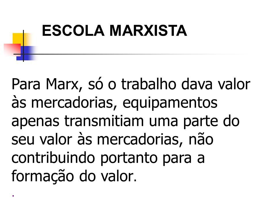 ESCOLA MARXISTA Para Marx, só o trabalho dava valor às mercadorias, equipamentos apenas transmitiam uma parte do seu valor às mercadorias, não contrib