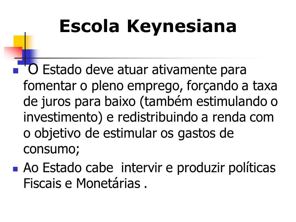 Escola Keynesiana O Estado deve atuar ativamente para fomentar o pleno emprego, forçando a taxa de juros para baixo (também estimulando o investimento