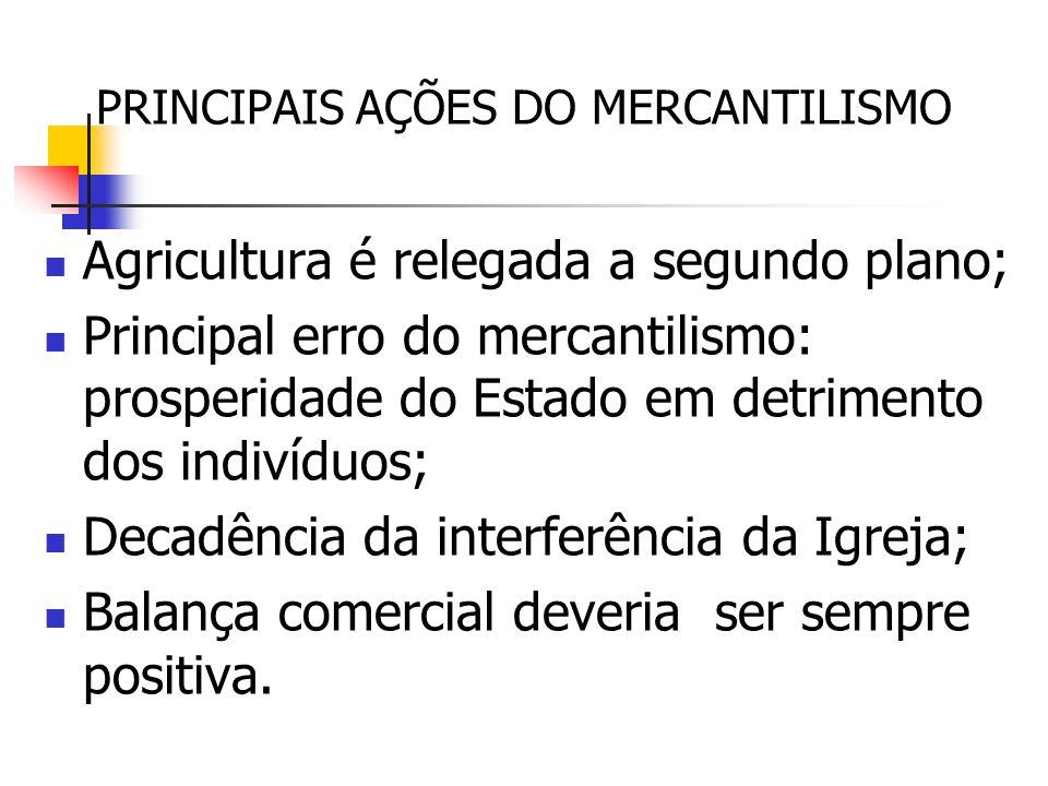 PRINCIPAIS AÇÕES DO MERCANTILISMO Agricultura é relegada a segundo plano; Principal erro do mercantilismo: prosperidade do Estado em detrimento dos in