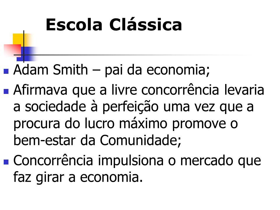 Escola Clássica Adam Smith – pai da economia; Afirmava que a livre concorrência levaria a sociedade à perfeição uma vez que a procura do lucro máximo