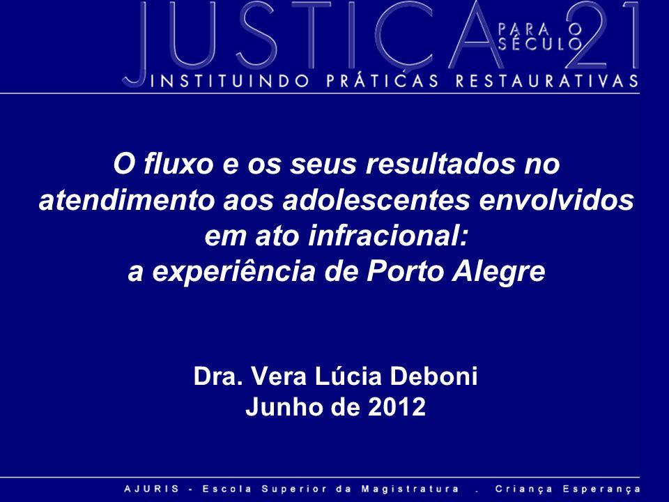 O fluxo e os seus resultados no atendimento aos adolescentes envolvidos em ato infracional: a experiência de Porto Alegre Dra. Vera Lúcia Deboni Junho