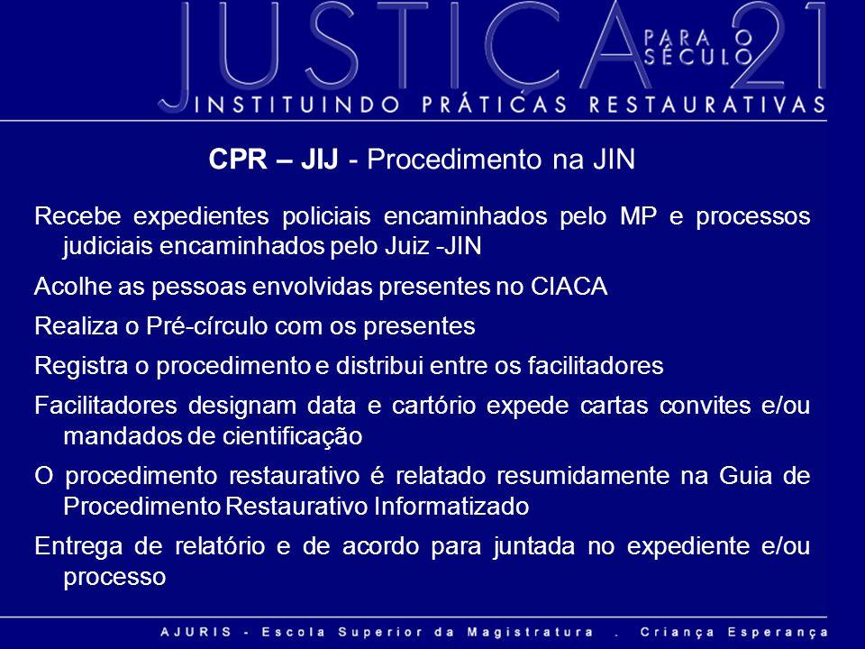 CPR – JIJ - Procedimento na JIN Recebe expedientes policiais encaminhados pelo MP e processos judiciais encaminhados pelo Juiz -JIN Acolhe as pessoas