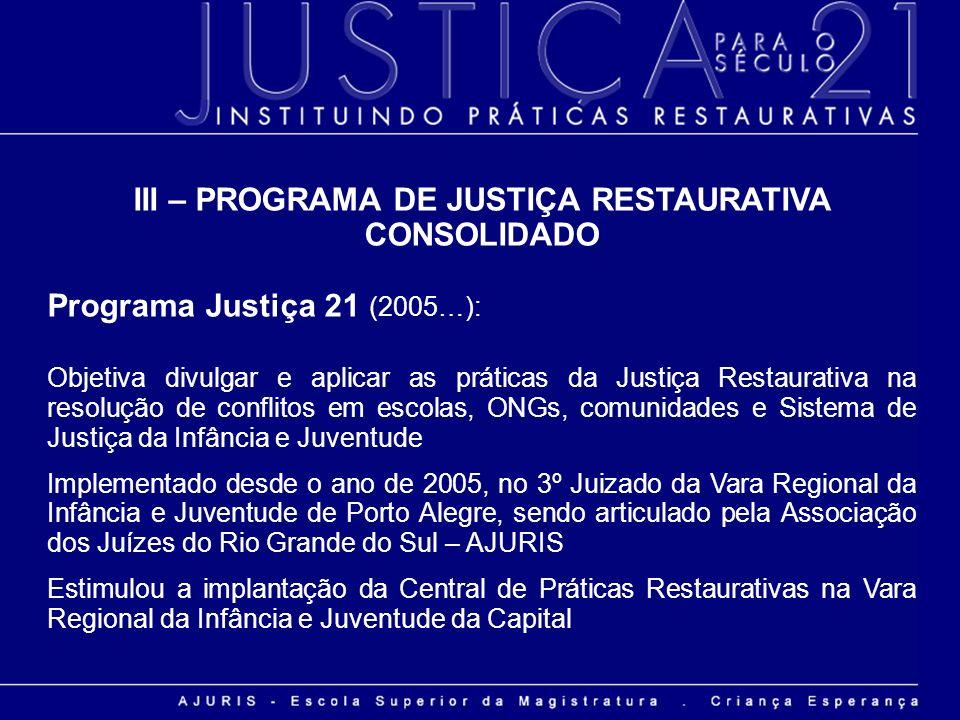 III – PROGRAMA DE JUSTIÇA RESTAURATIVA CONSOLIDADO Programa Justiça 21 (2005…): Objetiva divulgar e aplicar as práticas da Justiça Restaurativa na res