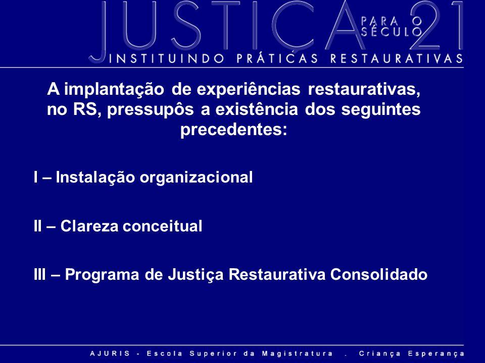 A implantação de experiências restaurativas, no RS, pressupôs a existência dos seguintes precedentes: I – Instalação organizacional II – Clareza conce