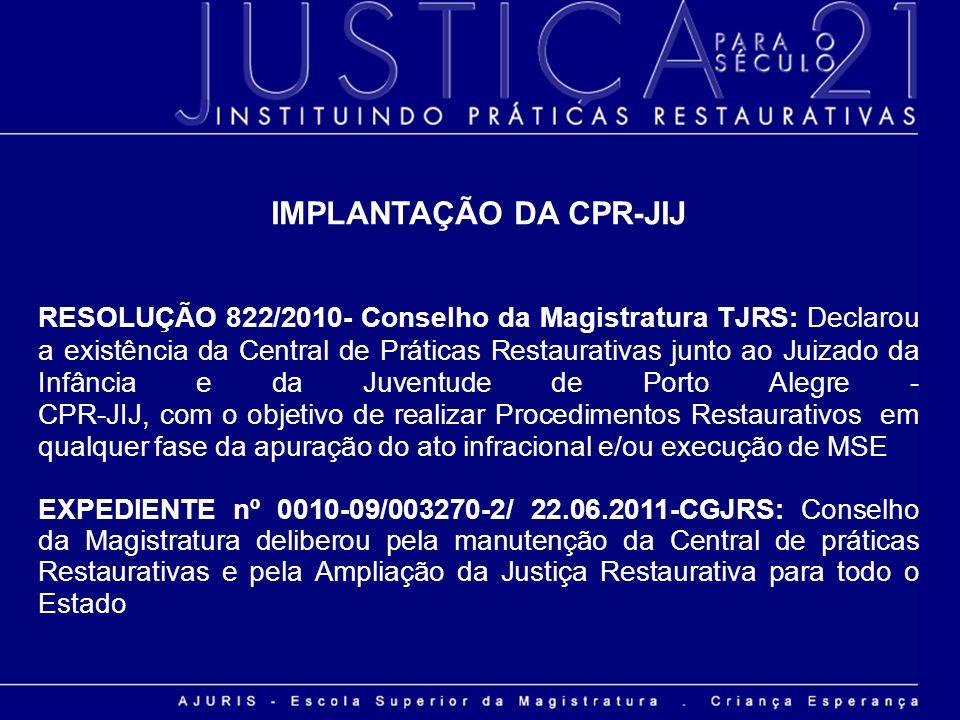 IMPLANTAÇÃO DA CPR-JIJ RESOLUÇÃO 822/2010- Conselho da Magistratura TJRS: Declarou a existência da Central de Práticas Restaurativas junto ao Juizado
