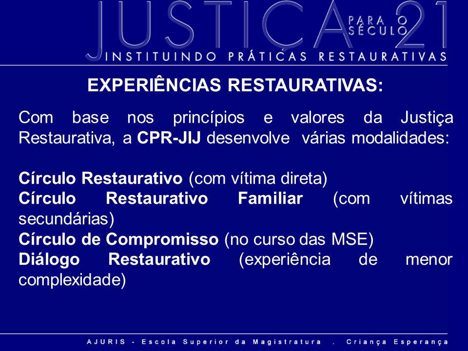 EXPERIÊNCIAS RESTAURATIVAS: Com base nos princípios e valores da Justiça Restaurativa, a CPR-JIJ desenvolve várias modalidades: Círculo Restaurativo (