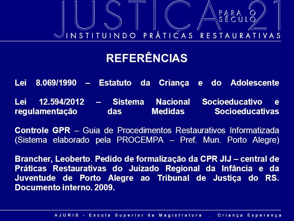 REFERÊNCIAS Lei 8.069/1990 – Estatuto da Criança e do Adolescente Lei 12.594/2012 – Sistema Nacional Socioeducativo e regulamentação das Medidas Socio