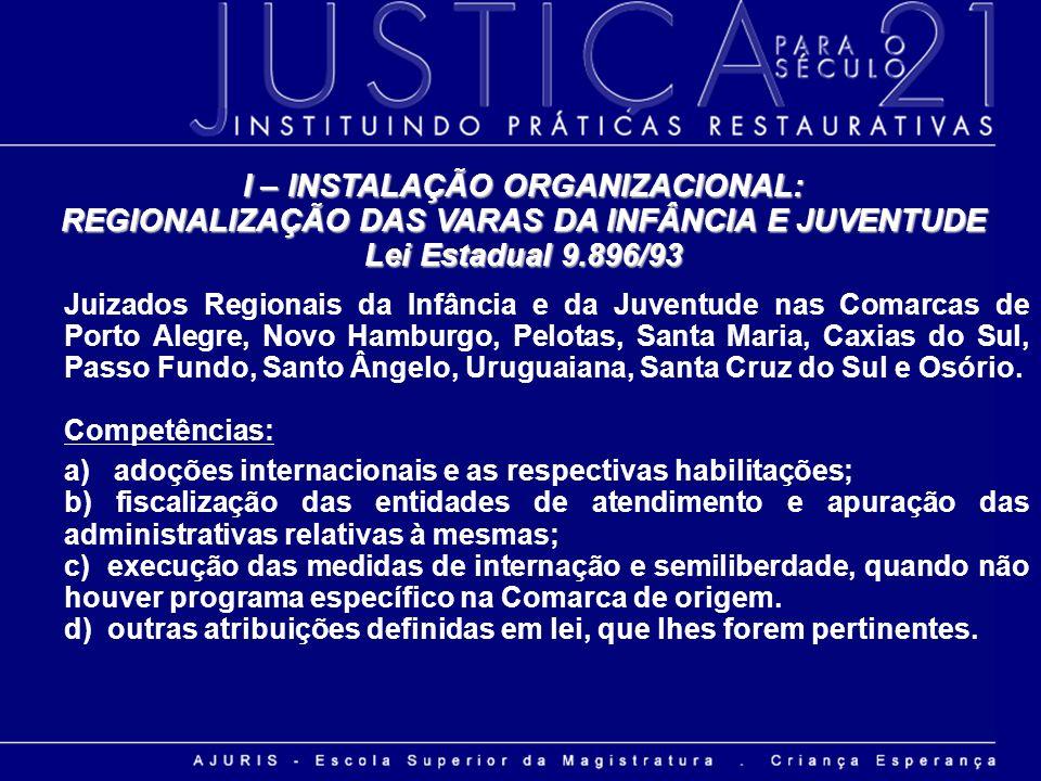 I – INSTALAÇÃO ORGANIZACIONAL: REGIONALIZAÇÃO DAS VARAS DA INFÂNCIA E JUVENTUDE Lei Estadual 9.896/93 Juizados Regionais da Infância e da Juventude na