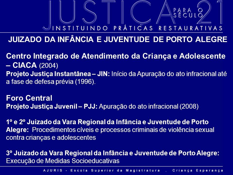 JUIZADO DA INFÂNCIA E JUVENTUDE DE PORTO ALEGRE Centro Integrado de Atendimento da Criança e Adolescente – CIACA (2004) Projeto Justiça Instantânea –