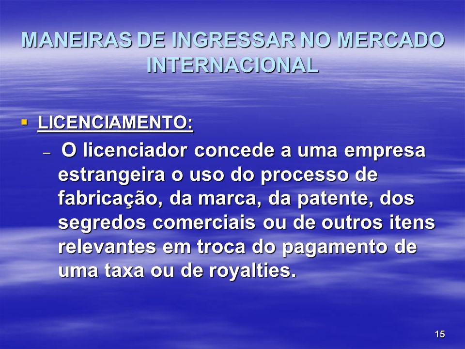 15 MANEIRAS DE INGRESSAR NO MERCADO INTERNACIONAL LICENCIAMENTO: LICENCIAMENTO: – O licenciador concede a uma empresa estrangeira o uso do processo de