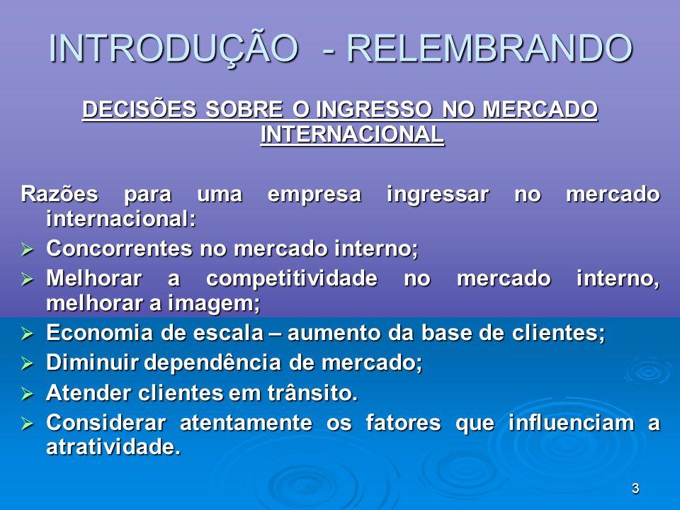 3 INTRODUÇÃO - RELEMBRANDO DECISÕES SOBRE O INGRESSO NO MERCADO INTERNACIONAL Razões para uma empresa ingressar no mercado internacional: Concorrentes