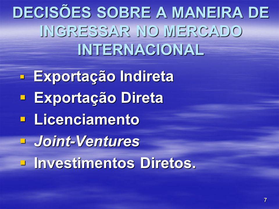 7 DECISÕES SOBRE A MANEIRA DE INGRESSAR NO MERCADO INTERNACIONAL Exportação Indireta Exportação Indireta Exportação Direta Exportação Direta Licenciam