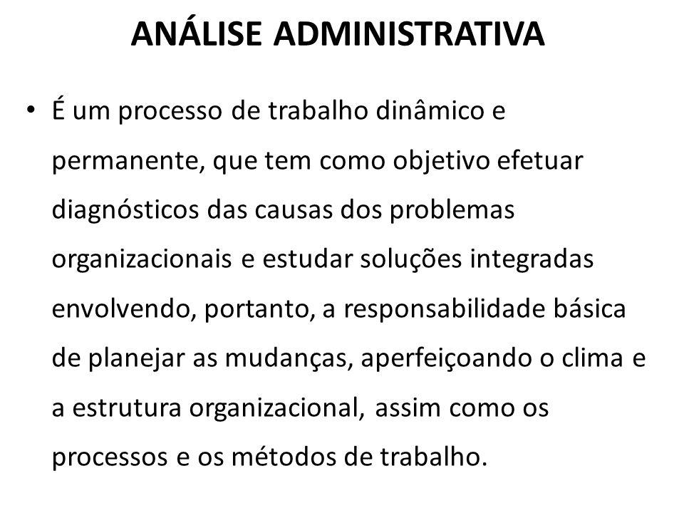 ANÁLISE ADMINISTRATIVA É um processo de trabalho dinâmico e permanente, que tem como objetivo efetuar diagnósticos das causas dos problemas organizaci