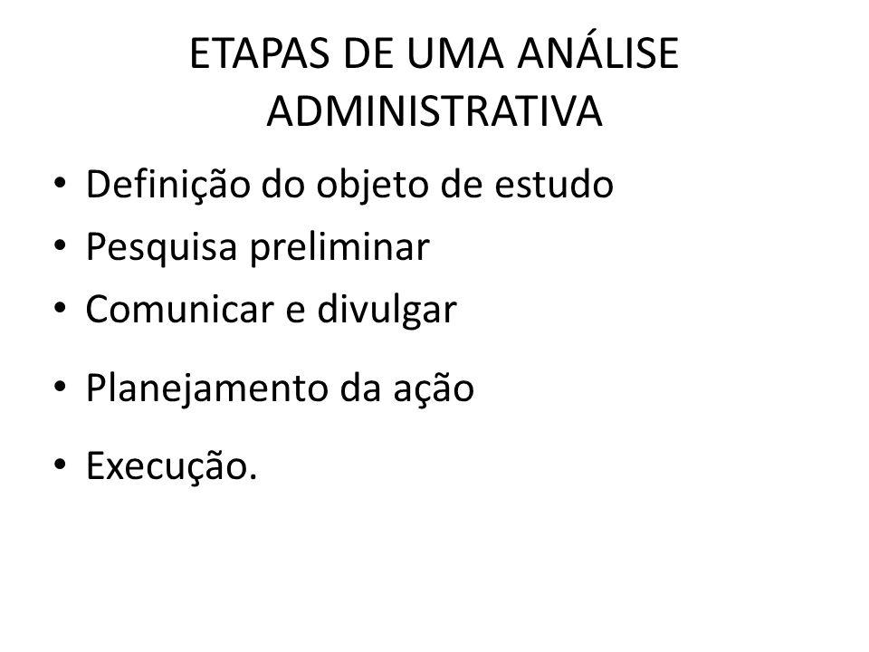 ETAPAS DE UMA ANÁLISE ADMINISTRATIVA Definição do objeto de estudo Pesquisa preliminar Comunicar e divulgar Planejamento da ação Execução.