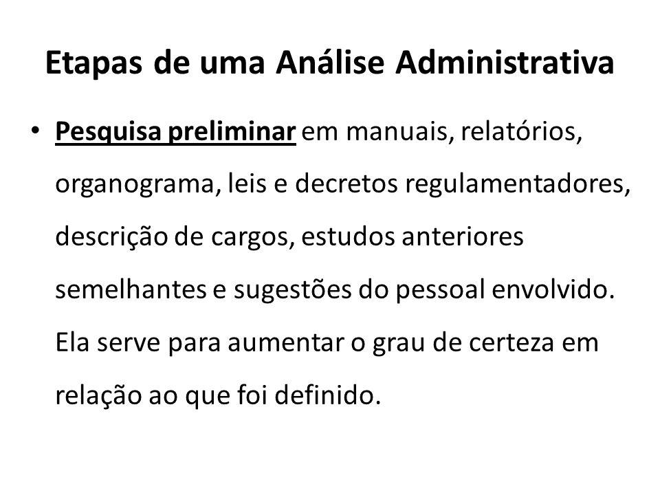 Etapas de uma Análise Administrativa Pesquisa preliminar em manuais, relatórios, organograma, leis e decretos regulamentadores, descrição de cargos, e