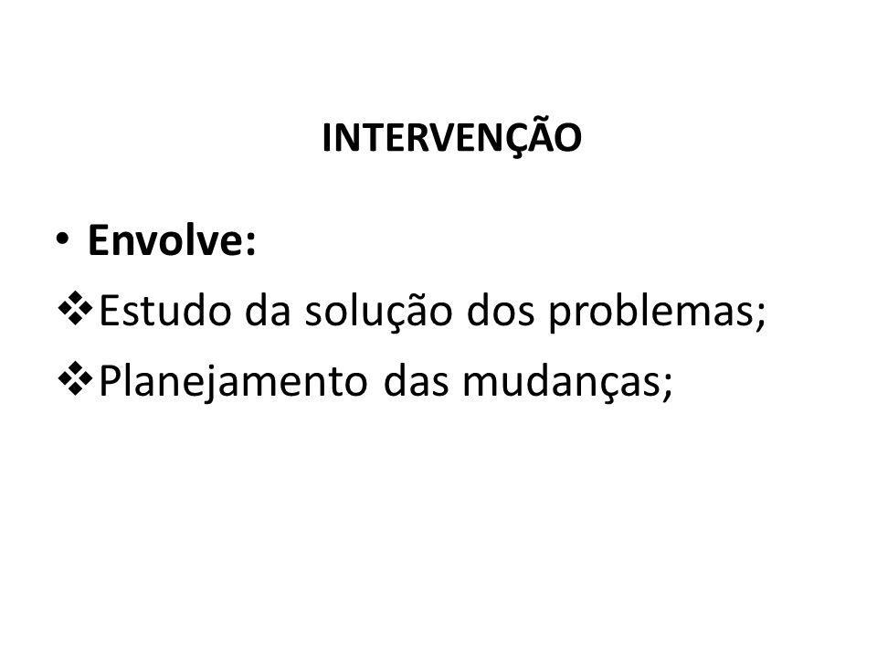 INTERVENÇÃO Envolve: Estudo da solução dos problemas; Planejamento das mudanças;