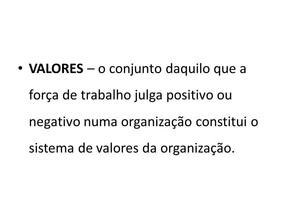 VALORES – o conjunto daquilo que a força de trabalho julga positivo ou negativo numa organização constitui o sistema de valores da organização.