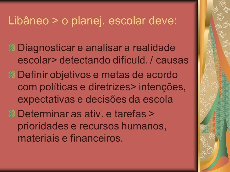Libâneo > o planej. escolar deve: Diagnosticar e analisar a realidade escolar> detectando dificuld. / causas Definir objetivos e metas de acordo com p