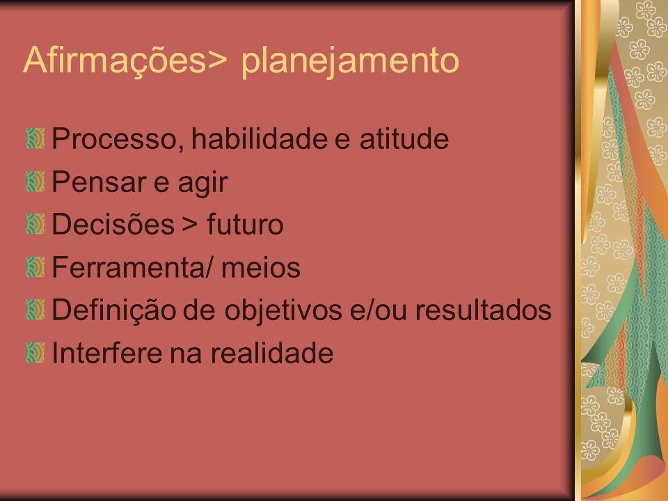 Planejamento X Plano Vasconcellos ( 2000, p.