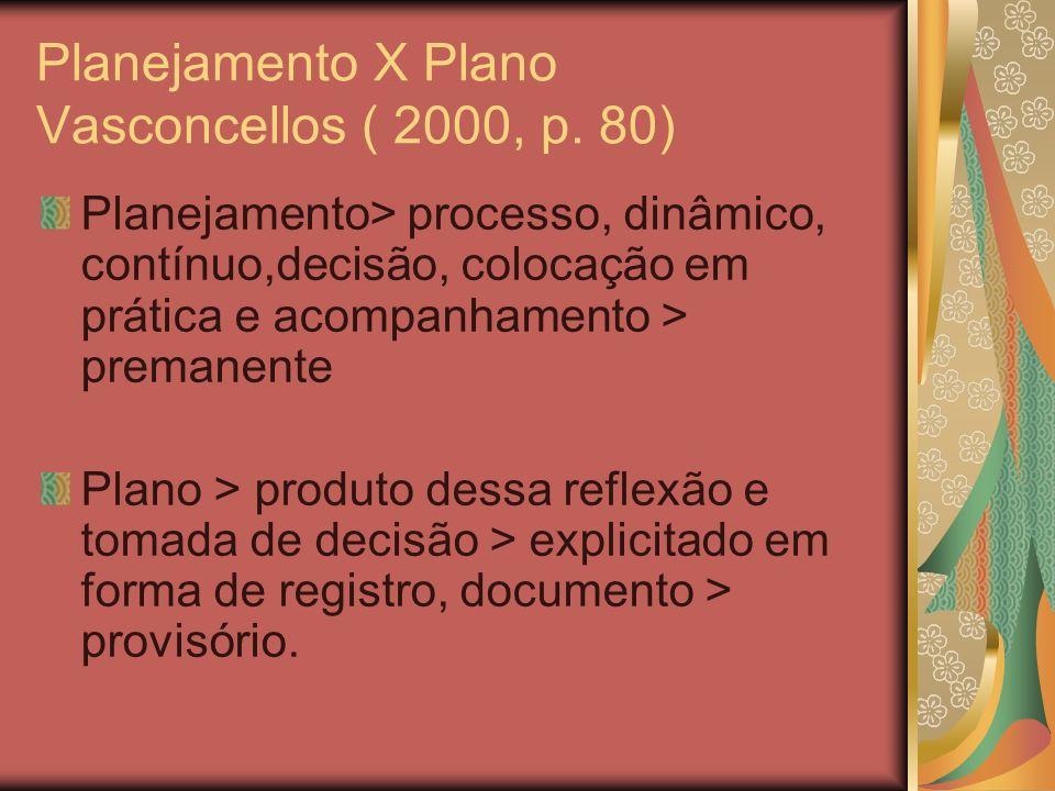 Planejamento X Plano Vasconcellos ( 2000, p. 80) Planejamento> processo, dinâmico, contínuo,decisão, colocação em prática e acompanhamento > premanent