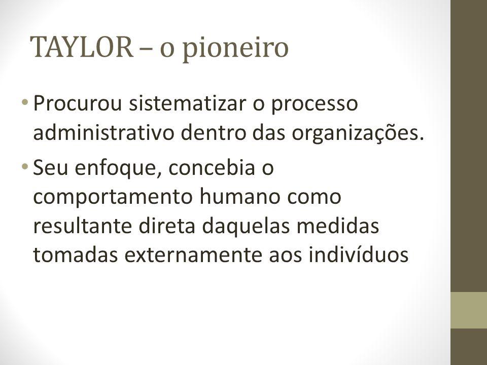 TAYLOR – o pioneiro Procurou sistematizar o processo administrativo dentro das organizações.
