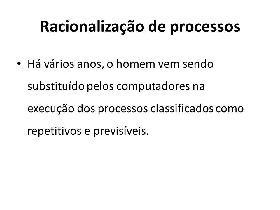 Racionalização de processos Há vários anos, o homem vem sendo substituído pelos computadores na execução dos processos classificados como repetitivos