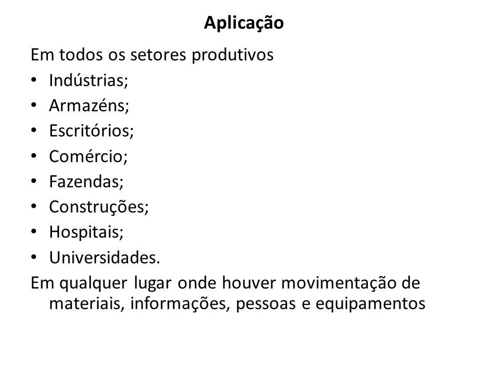 Aplicação Em todos os setores produtivos Indústrias; Armazéns; Escritórios; Comércio; Fazendas; Construções; Hospitais; Universidades. Em qualquer lug