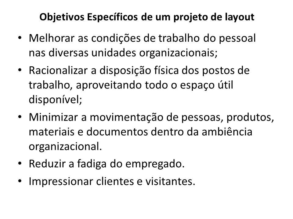 Objetivos Específicos de um projeto de layout Melhorar as condições de trabalho do pessoal nas diversas unidades organizacionais; Racionalizar a dispo