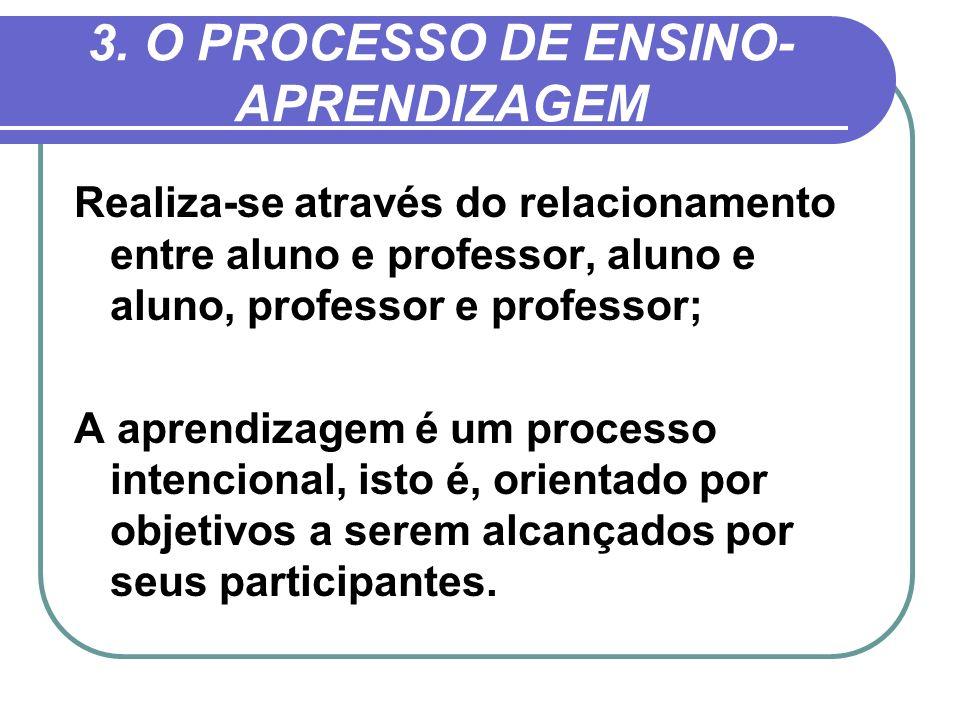 3. O PROCESSO DE ENSINO- APRENDIZAGEM Realiza-se através do relacionamento entre aluno e professor, aluno e aluno, professor e professor; A aprendizag