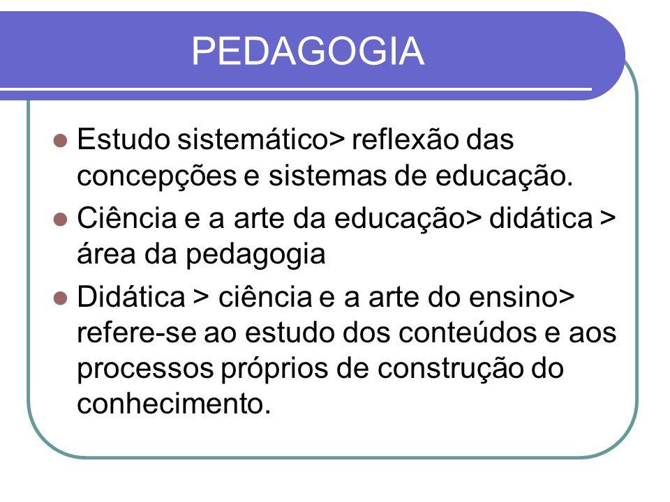 PEDAGOGIA Estudo sistemático> reflexão das concepções e sistemas de educação. Ciência e a arte da educação> didática > área da pedagogia Didática > ci