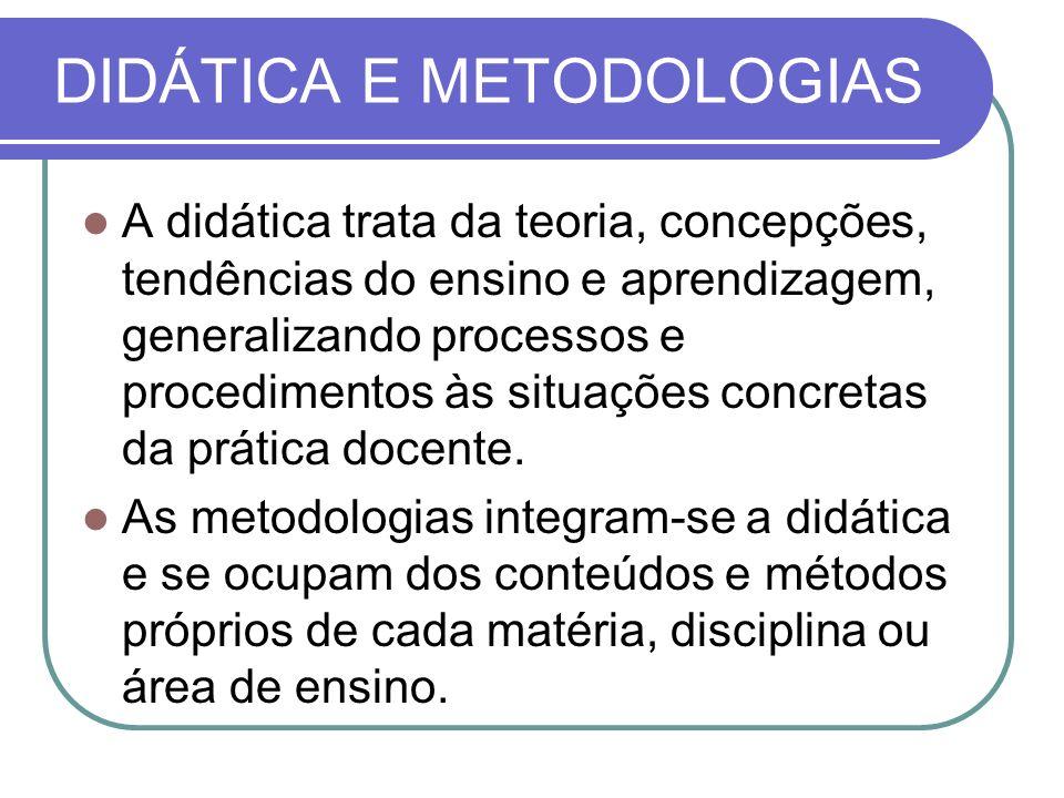 DIDÁTICA E METODOLOGIAS A didática trata da teoria, concepções, tendências do ensino e aprendizagem, generalizando processos e procedimentos às situações concretas da prática docente.