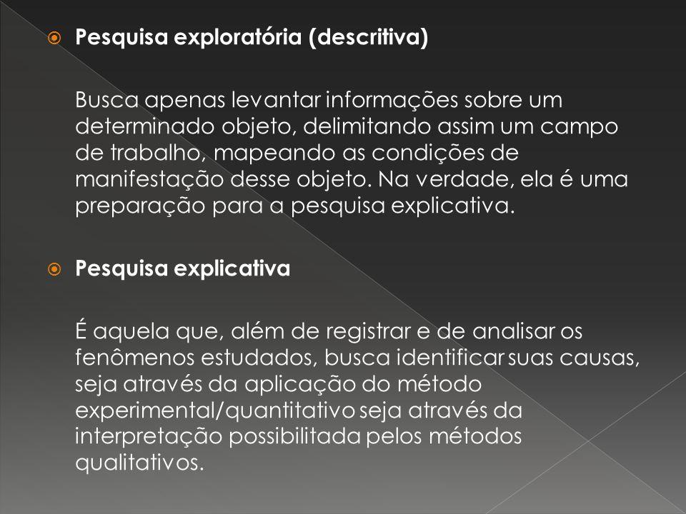 Pesquisa exploratória (descritiva) Busca apenas levantar informações sobre um determinado objeto, delimitando assim um campo de trabalho, mapeando as