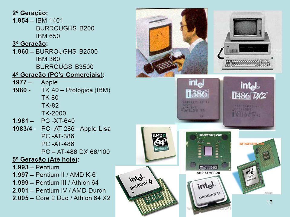 13 2º Geração: 1.954 – IBM 1401 BURROUGHS B200 IBM 650 3º Geração: 1.960 – BURROUGHS B2500 IBM 360 BURROUGS B3500 4º Geração (PCs Comerciais): 1977 –