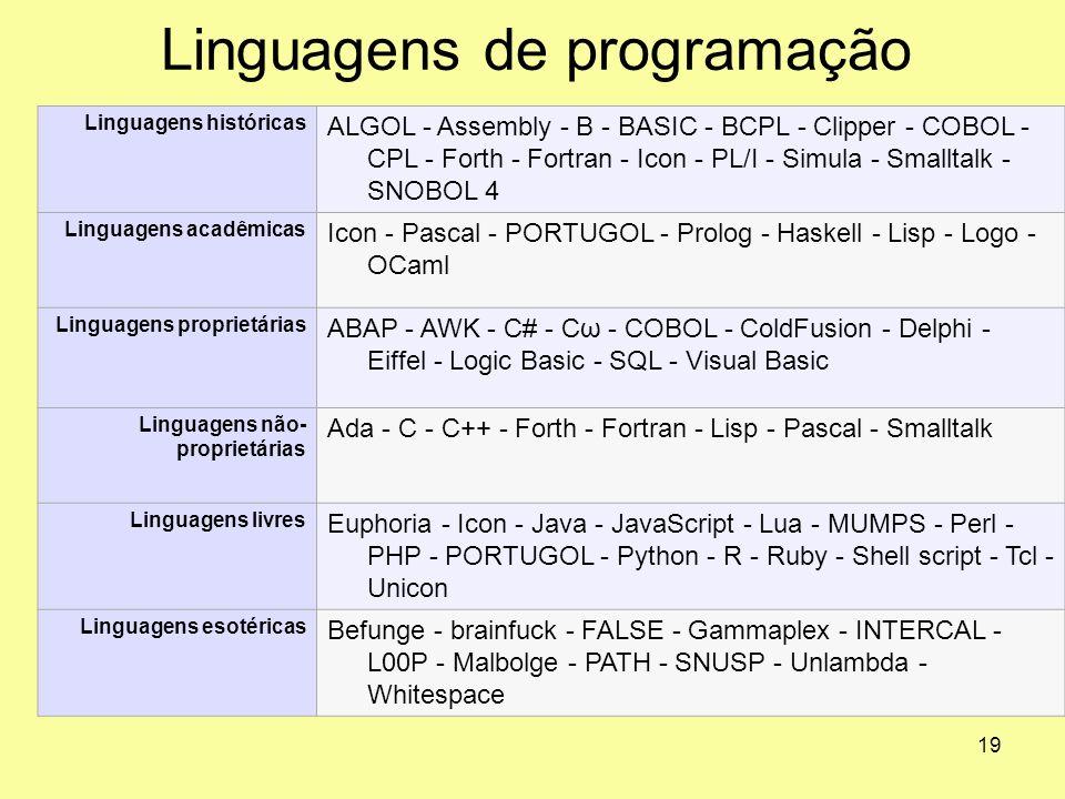 19 Linguagens de programação Linguagens históricas ALGOL - Assembly - B - BASIC - BCPL - Clipper - COBOL - CPL - Forth - Fortran - Icon - PL/I - Simul