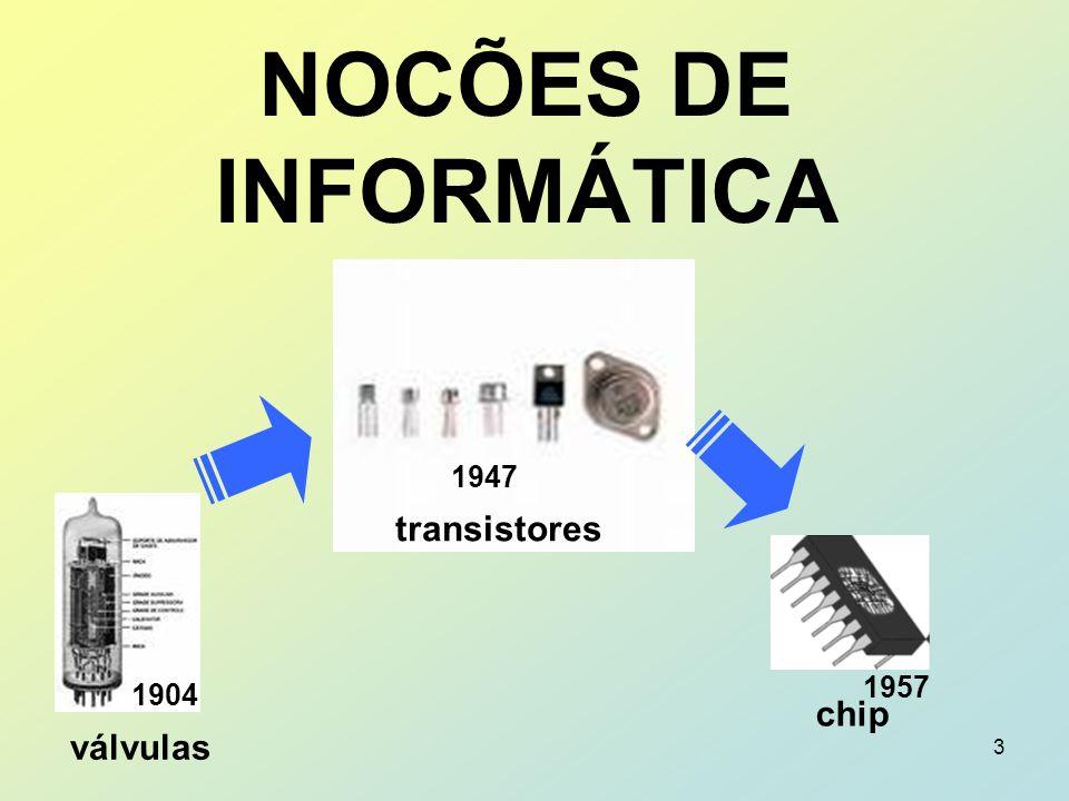 3 NOCÕES DE INFORMÁTICA 1904 1947 1957 válvulas transistores chip