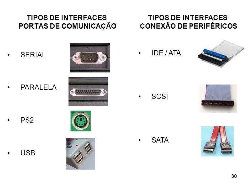 30 TIPOS DE INTERFACES PORTAS DE COMUNICAÇÃO SERIAL PARALELA PS2 USB TIPOS DE INTERFACES CONEXÃO DE PERIFÉRICOS IDE / ATA SCSI SATA