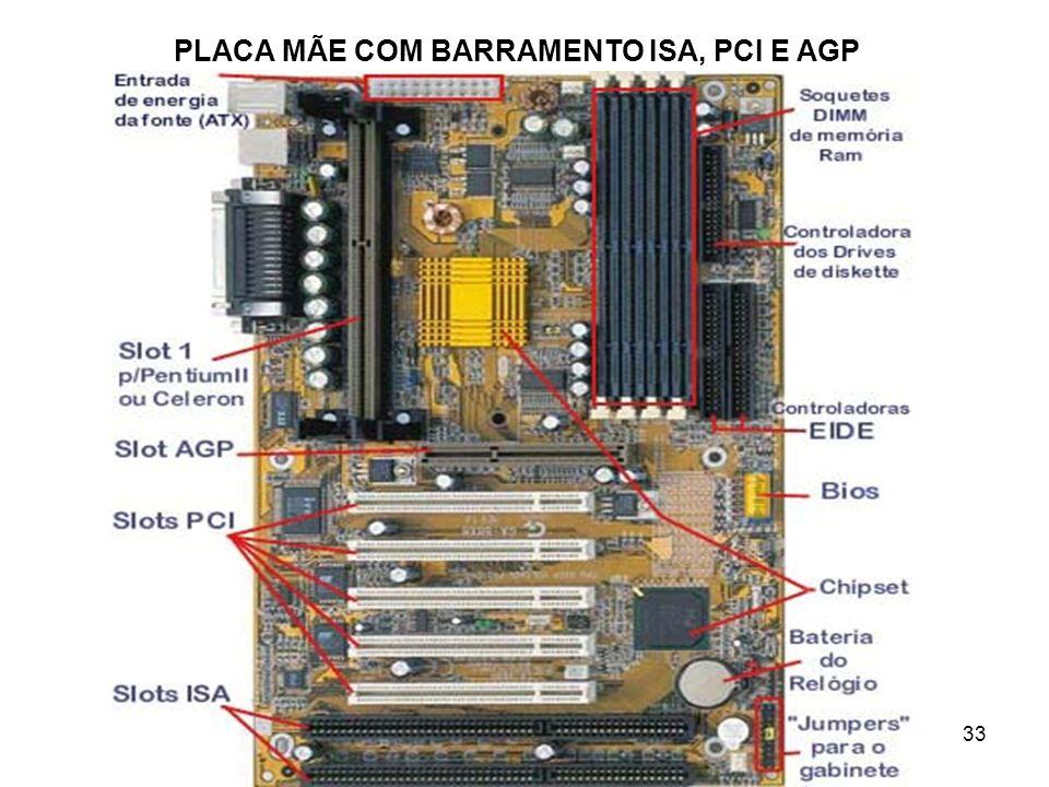 33 PLACA MÃE COM BARRAMENTO ISA, PCI E AGP